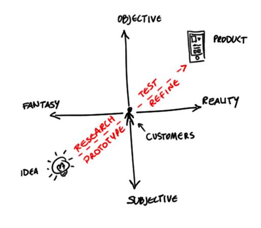 startup-idea1
